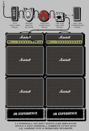 jimi hendrix setup voodoo chile guitar rig sg guitar jimi hendrix guitar