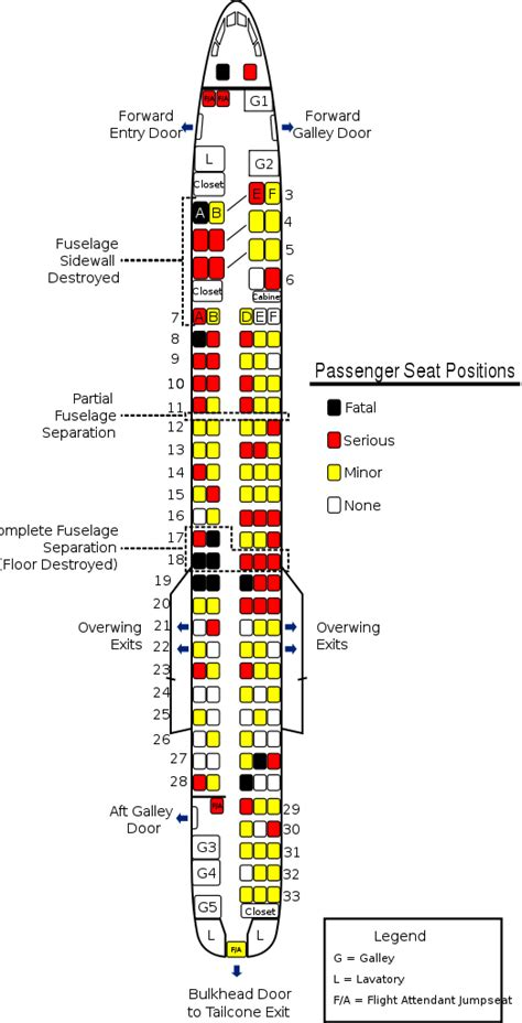american airlines flight file american airlines flight 1420 seat injury chart svg wikipedia