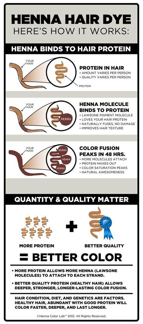 non toxic natural on pinterest henna for hair powder and your hair henna hair dyes henna hair and henna on pinterest