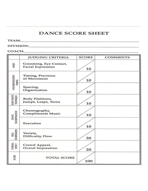 Gymnastics Judges Score Card Template by Gbdc Score Sheet God S Best Crew