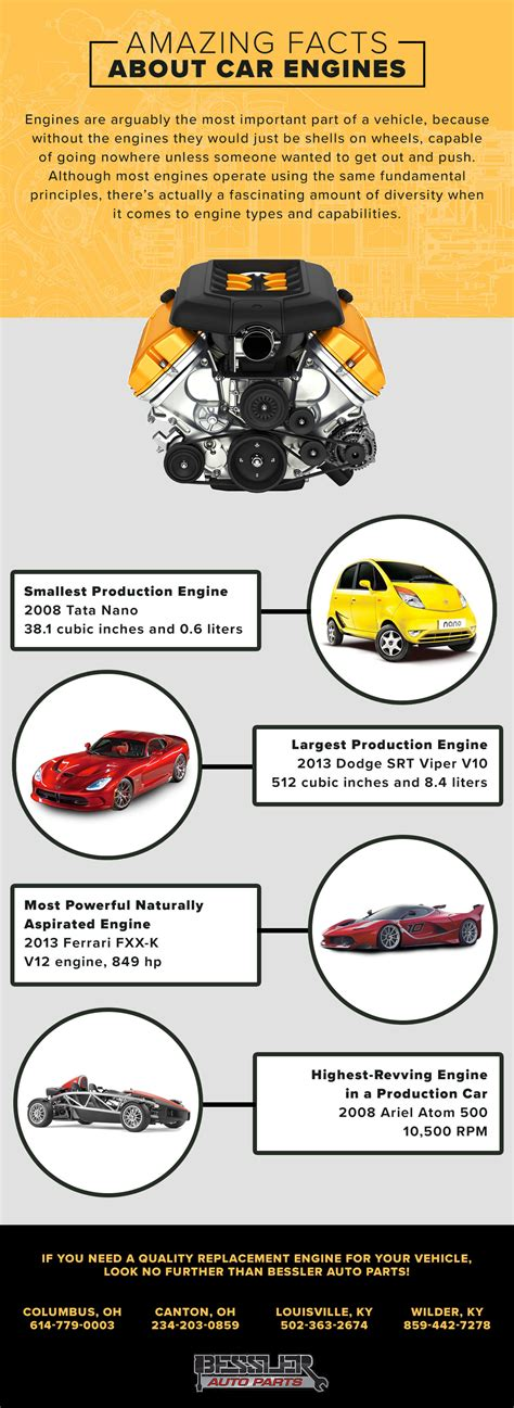 Car Types Of Engines by Infographic Amazing Facts About Car Engines Bessler