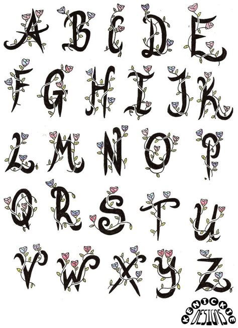 tattoo designs alphabet p use the form below to delete this old english alphabet a