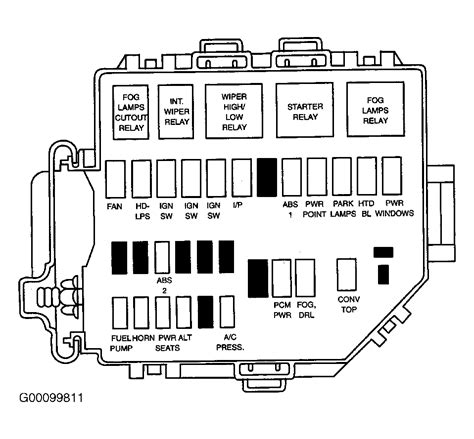 2003 ford mustang fuse box diagram a diagram of a 2003 ford mustang interior fuse box fixya