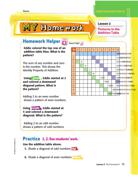 pattern html data patterns in the addition table worksheet printable pdf