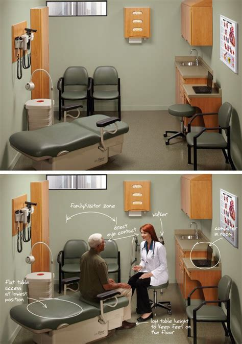 physician office furniture chiropractic office design various options of doctor office physician office furniture