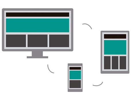why design is important why responsive design is important