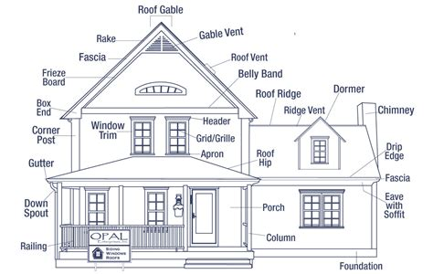 house structure parts names the anatomy of a house exterior opal enterprises