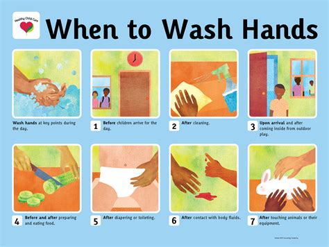 printable hand washing poster theskittlejarcontinued universal precautions