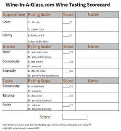 Wine Tasting Template by Wine Tasting Score Card Wine