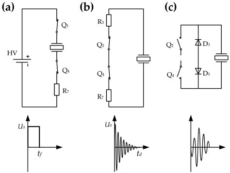 pattern recognition analysis of acoustic emission signals sensors free full text acoustic emission and echo