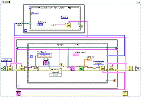 labview design pattern re the new look of producer consumer design pattern