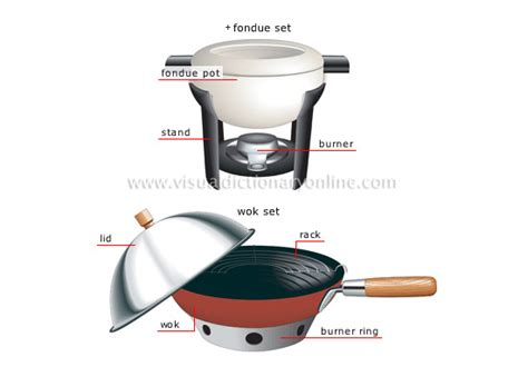 food kitchen kitchen kitchen utensils exles food kitchen kitchen cooking utensils 4 image