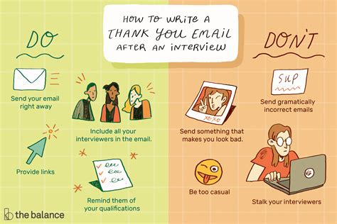 Thank You Email After Interview Examples Do S And Dont S