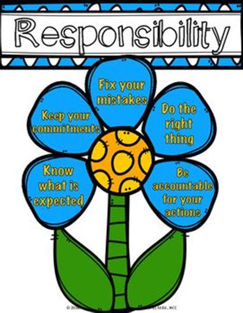 39 best therapy responsibility images on 2nd grades elementary schools and