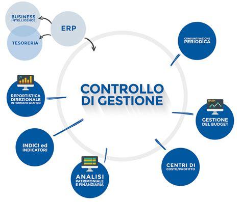 controllo di gestione software controllo di gestione aziendale soluzione