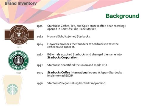 brand audit starbucks thailand
