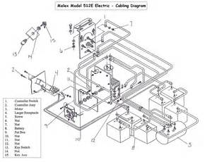 36 volt ezgo battery wiring diagram 36 get free image about wiring diagram