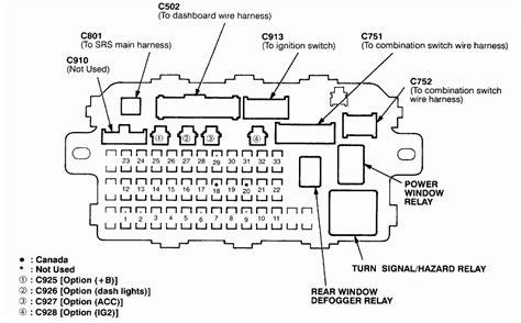 2005 honda crv fuse box diagram honda crv fuse box fuse box and wiring diagram
