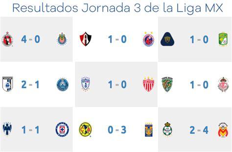 resultados d la jornada 9 2016 liga mx 5 de marzo resultados jornada 5 liga mx 2016 liga bbva 2015 2016
