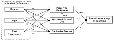research paper model research paper review sle image search results