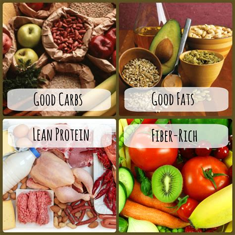best food to lose weight foods not to eat to lose weight