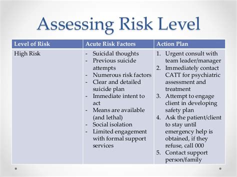 safety plan for suicidal clients template professional risk assessment and self harm risk