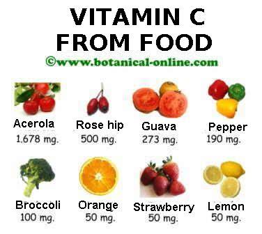 the best antioxidants