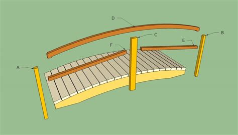 garden bridge plans garden bridge plans howtospecialist how to build step