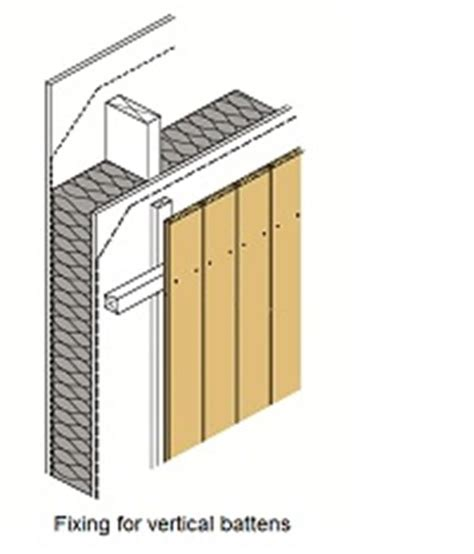 attach frame to wall without nails fixing timber cladding