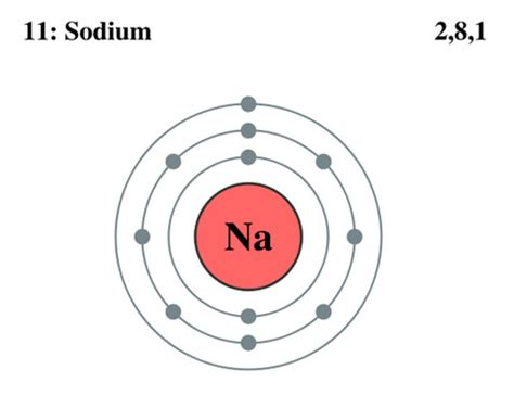 lewis dot structure for na diagram sodium chloride dot diagram sodium chloride