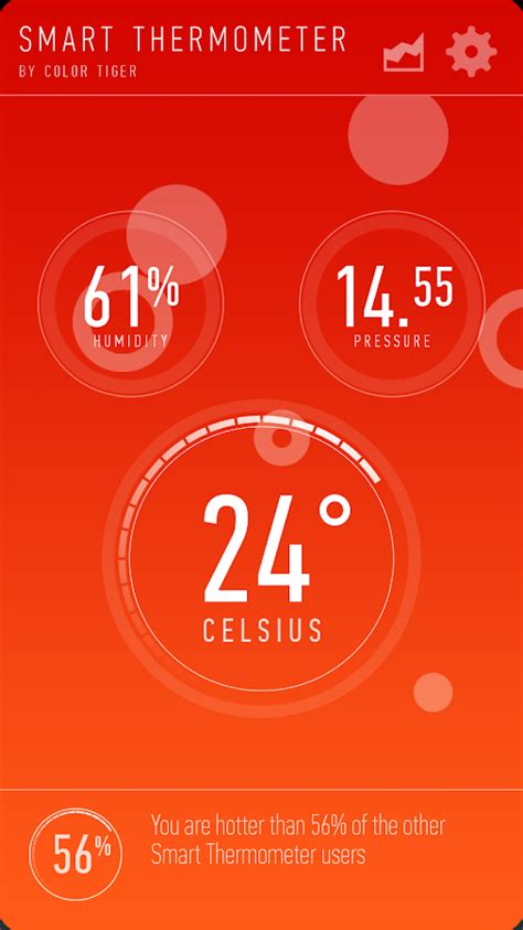 Termometer Uap smart thermometer android apps on play