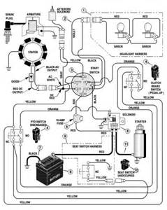 montgomery ward lawn mower wiring diagram the knownledge