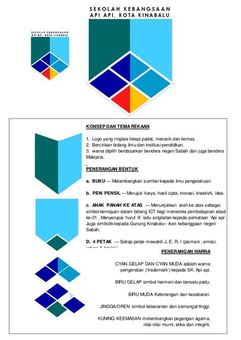 warna dan simbol infocom maksud logo sk api api