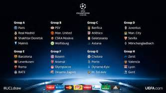 Uefa champions league group stages 2015 2016 draws