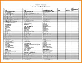 business memo outline 4 event planning checklist excel packaging clerks