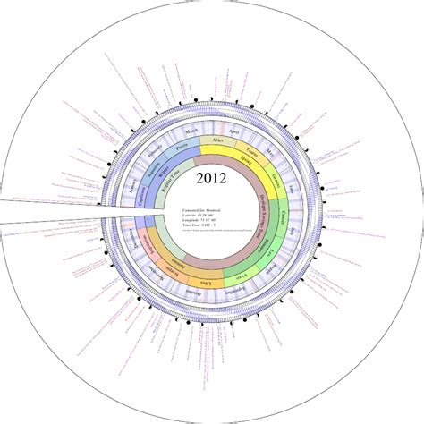 circular calendar template circular calendar