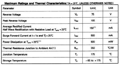 4148 zener diode datasheet index of webadd add a power