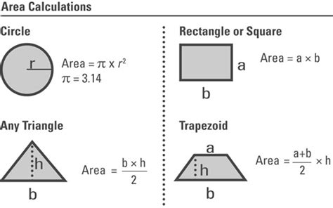 area calculater measurements conversions and formulas pesticide environmental stewardship