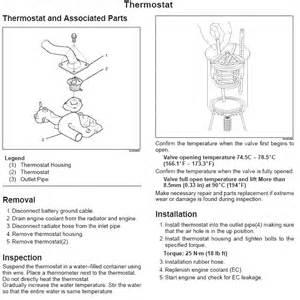 2002 Isuzu Rodeo Thermostat Replacement Solved 1998 Isuzu Rodeo Thermostat Location Fixya