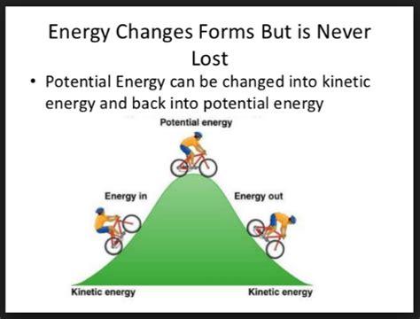 kinetic and potential energy venn diagram potential and kinetic energy venn diagram energy etfs