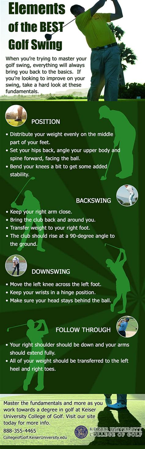 swing elements elements of the best golf swing infographic