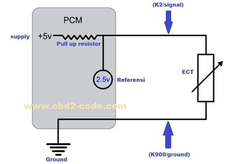 p engine coolant temperature sensor circuit  obd code