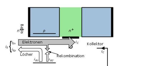 bipolar transistor funktion bipolarer transistor
