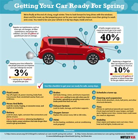 ready for spring getting you car ready for spring car tips