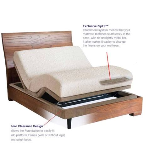 Serta Icomfort Bed Frame Serta I Comfort Motion Adjustable Beds In Salt Lake City