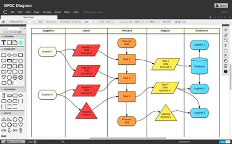 lucid flowchart 17 chrome apps to run your business practical ecommerce