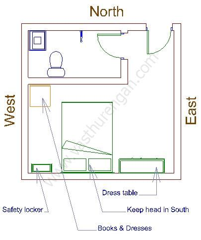 vastu bedroom vastu for flats master bed room vasthurengan