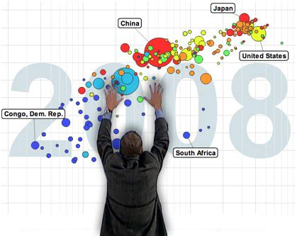 hans rosling excel gapminder unveiling the beauty of statistics for a fact