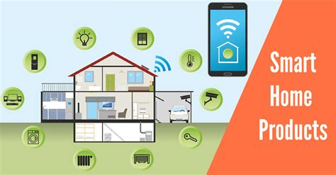 smarthome products best smart home and smart office products home automation