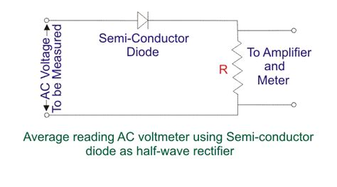 read diode read diode operation 28 images nanohub org wiki pn junction lab learning materials zener